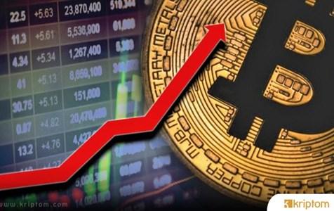 Bitcoin'de Bu Patern Kritik Dirence İşaret Ediyor