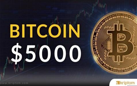 Bitcoin'de Büyük Bir Noel Dump'ı mı geliyor?