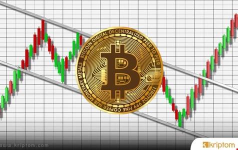 Bitcoin'de Hash Gücü Yarılanma Sonrasında Ne Olacak?