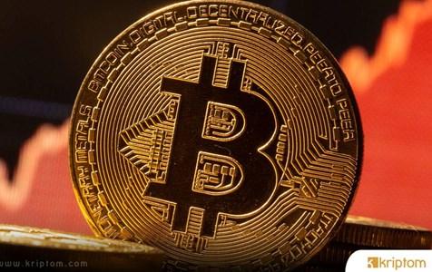 Bitcoin'de Sert Düşüş – işte İzlenecek Seviyeler