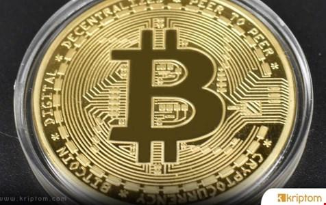 Bitcoin'de Türev Piyasalar Düşüşe İşaret Ediyor