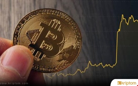 Bitcoin'de Yarılanmadan Önce 8.000 $ Yerel Yükseklik mi?
