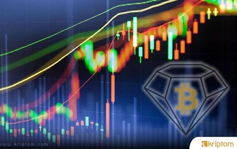 Bitcoin Diamond (BCD) Nedir? İşte Ayrıntılarıyla BCD Token
