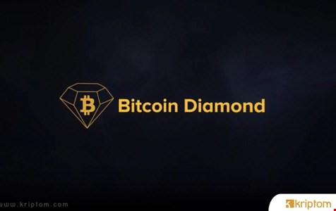 Bitcoin Diamond (BCD)'yi Yılın 3. ve 4. Çeyreğinde Neler Bekliyor?