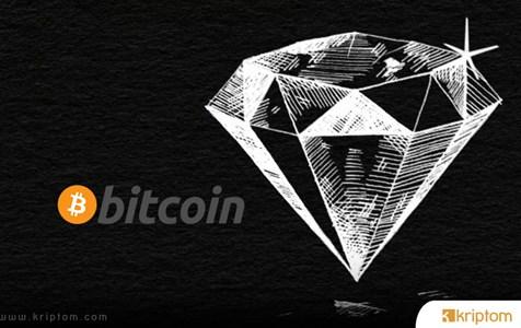 Bitcoin Diamond Geliyor