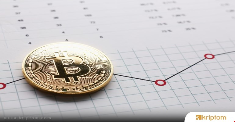 Bitcoin Duygu Olarak Geri Dönüyor, BTC 6.000 Dolara Düşecek mi?