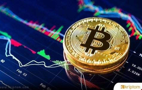 Bitcoin Fiyat Analizi: Boğalar Yeni Bir Hamle Yapacak mı?