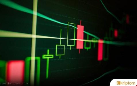 Bitcoin Fiyat Analizi: BTC Konsolidasyon Aşamasında