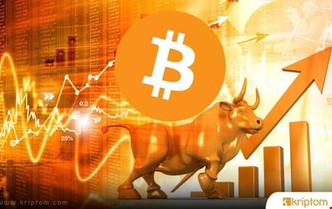 Bitcoin Fiyat Analizi: Düşüşlerde Hemen Toparlanma Var