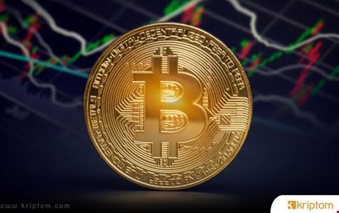 Bitcoin Fiyat Analizi ve Bazı Bilgiler