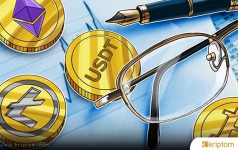 CME Group, Bitcoin'in vadeli işlem sözleşmelerini başlatıyor