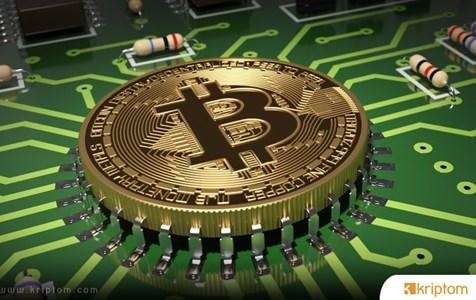 Bitcoin Fiyatının Dengesizliği Ne Kadar Kötü?!