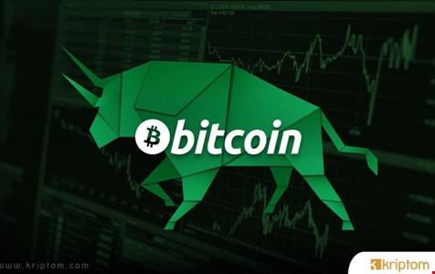 Bitcoin Fonları Daha Fazla Short Pozisyonunda – Yeni Bir Ralli mi Olacak?