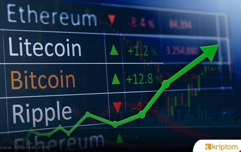 Bitcoin Geleneksel Pazarlardan Ayrılıyor Olabilir