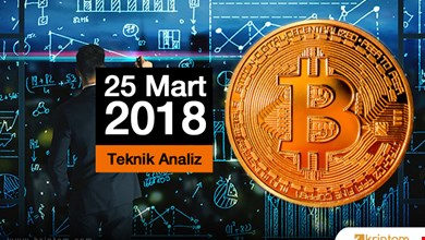 Bitcoin analizi (25 Mart 2018)