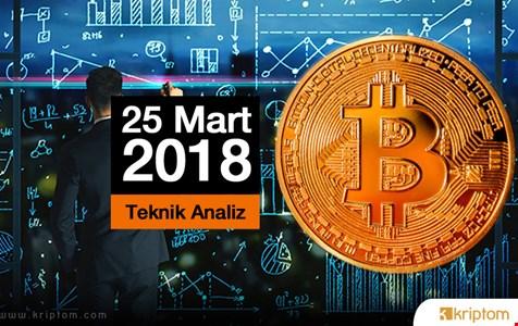 Bitcoin analizi (25 Mart 2018)