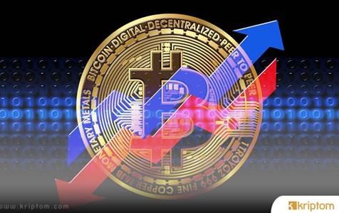 Bitcoin Günlük Grafiği Momentum'da Kayıp Önerdi Ancak Yükseliş Trendi Sürüyor