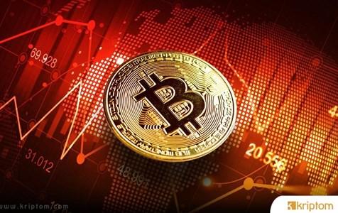 Bitcoin, Günlük İşlem Hacmi Dokuz Ayın En Düşük Seviyesine Gerilerken Fiyat Bu Seviyede