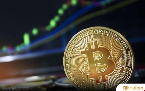 Bitcoin'i Çevreleyen Yatırımcı Duyarlılığı Çok Yüksek