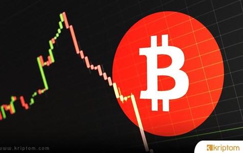 Bitcoin İçin Olumlu Bir Etkinin Erken Belirtileri