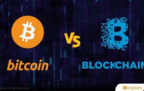 Bitcoin'in Blockchain Etkinliği Hızlı Yükseldi