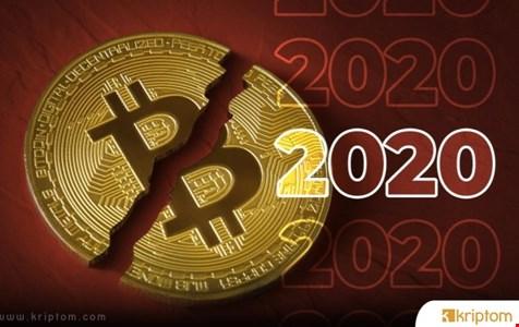 Bitcoin'in Gerçek Volatilitesi Şimdi Tarihsel Sıçrama Seviyesine Yaklaşıyor