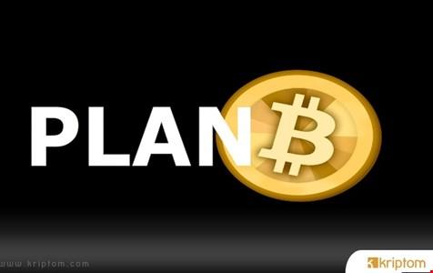 Bitcoin'in Hakimiyeti Bu Analiste Göre Yükselebilir
