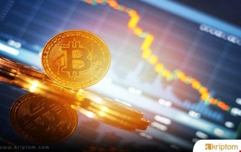 Bitcoin'in Ocak Ayı Performansı Trader'ların Riskten Korunma Konusundaki Tereddütlerini Önermiş Olabilir