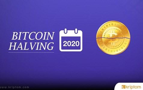 Bitcoin Madencileri Yarılanma Beklentisiyle Korunuyor Olabilir