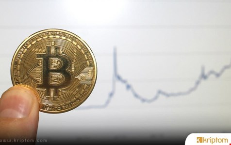 Bitcoin Madenciliği Zorluk Oranı Son 2 Yılın En Yüksek Seviyesinde