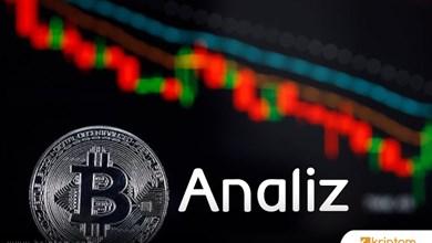 Bitcoin Teknik Analizi (13.05.2018)