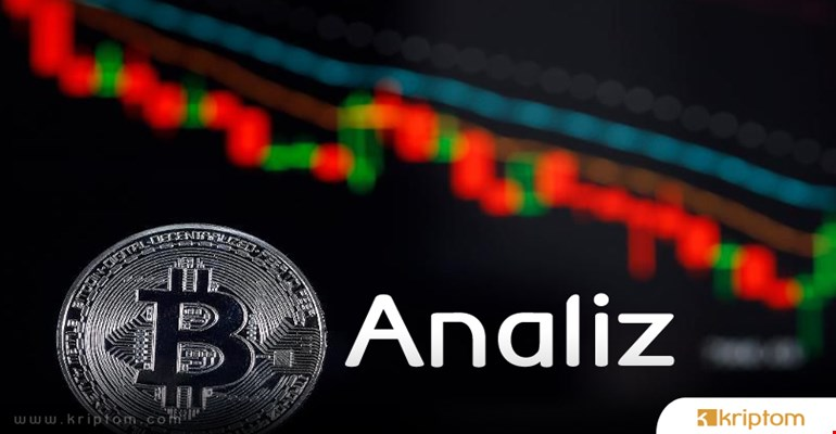 Bitcoin Teknik Analizi (13.05.2018)