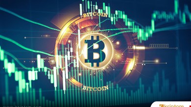 Bitcoin Teknik Analizi (18.03.2018)