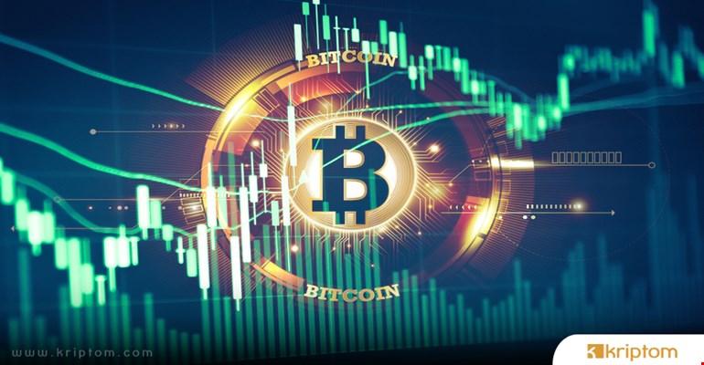 Bitcoin Teknik Analizi (18.03.2018)