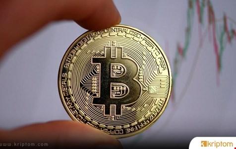 Bitcoin Vadeli İşlemlerinde Açık Pozisyon Neredeyse İki Katına Çıktı