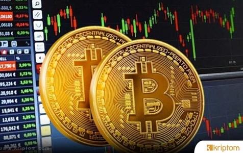 Bitcoin Vadeli İşlemleri'nin Binance'de Yeniden Dirilişi Türevlerin Toparlanmasını Sağladı