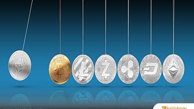 Bitcoin ve Kripto Para Piyasası Uçurumun Eşiğinde: BCH, Litecoin, EOS, XLM Analizi