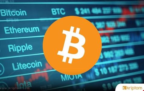 Bitcoin ve Kriptolarda Bu Hafta Neler Bekleniyor?