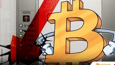 Bitcoin ve Market Hacmi Düşüşü
