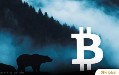 Bitcoin ve S&P 500 Korelasyonu Hiç Bu Kadar Doğru Olmamıştı
