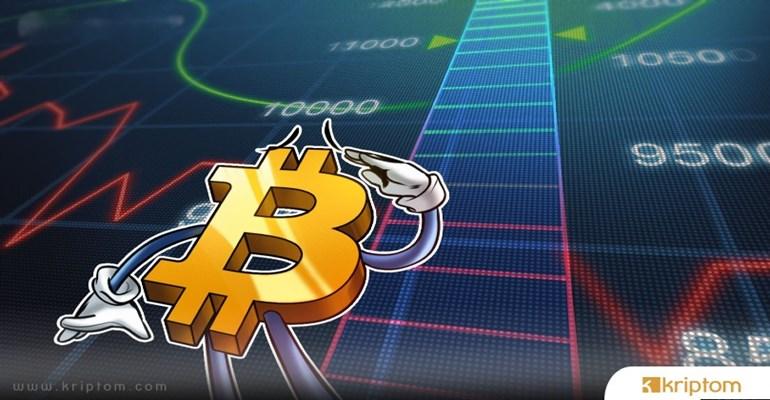 Bitcoin Yap ya da Öl Seviyesinde – Sırada Ne Var?