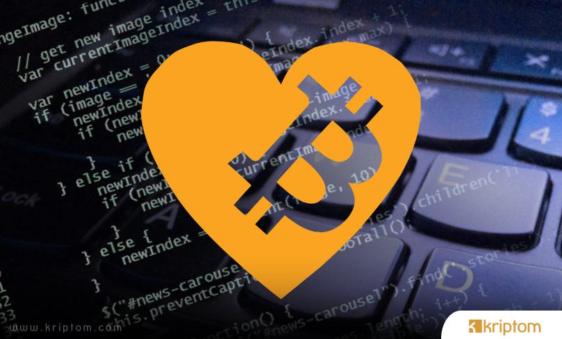 Bitcoin Yazlm Kriptom
