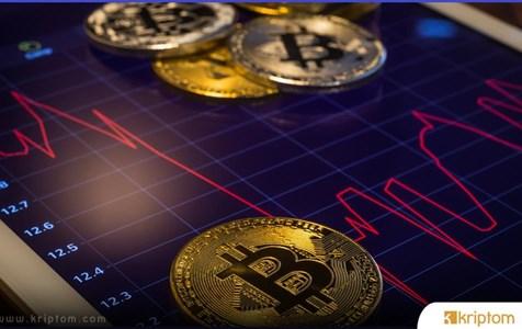 Bitcoin'de Teknik Gösterge Bize Ne Anlatıyor?