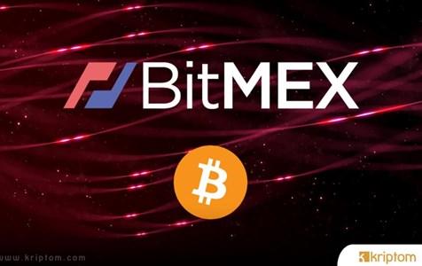 BitMEX, Kara Cuma Sonrası Sigorta Fonu İle İlgili Açıklama Yaptı
