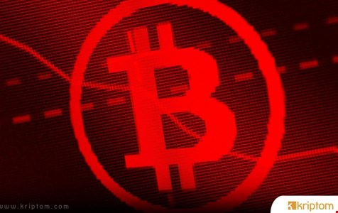 BitMEX'te 700 Milyon Dolarlık Bitcoin Long Pozisyonu Tasfiye Edildi