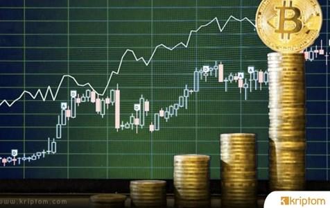 Bloomberg Raporundan: Bitcoin ve Altın Arasındaki Korelasyon, 2017 Benzeri Parabolik Fiyat Artışı İçin Zemin Hazırladı