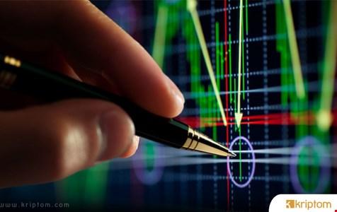 Borsa Analizi (24.01.2018)