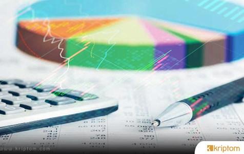 Borsalarda işlem yapılırken dikkat edilmesi gerekenler