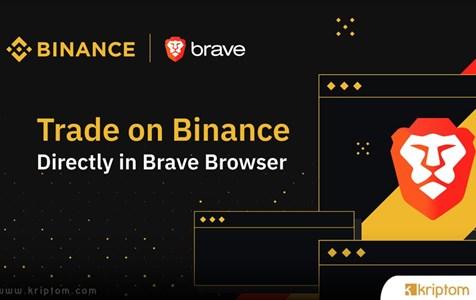 Brave, Dev Bitcoin Borsası Binance İle İşbirliği Yapıyor.