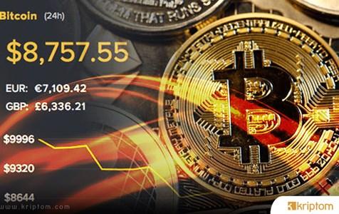 BTC fiyatları artışta